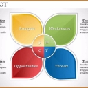 swot-analysis-template-ppt-swot_analysis_powerpoint_template_slide_1_slide01